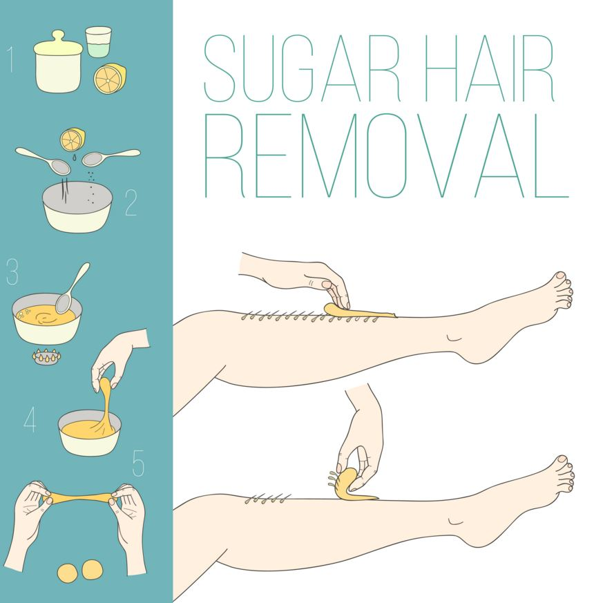 Sugar Hair Removal